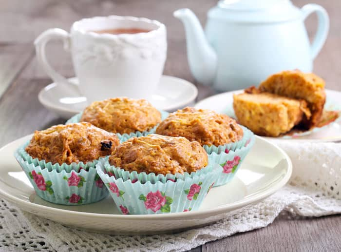 A photo of gluten free muffins on a plate with a cup of tea