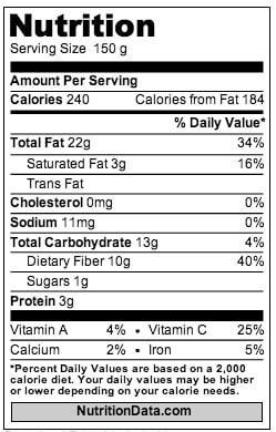 Avocado Nutrition Label