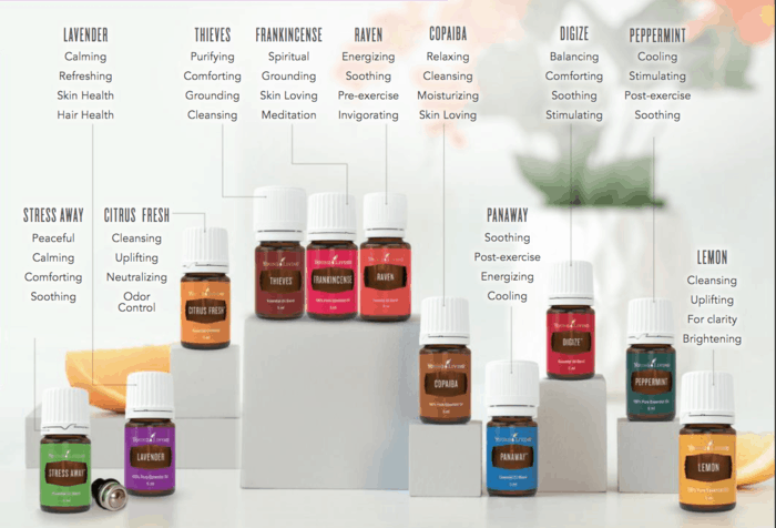 Philippines Young Living Essential Oils - Don't Mess with Mama